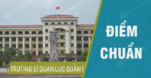 Điểm chuẩn Trường Đại học Trần Quốc Tuấn năm 2018 và chỉ tiêu tuyển sinh năm 2019